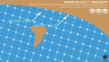 Shema Modèle de prévisions de houle HD maillage fin